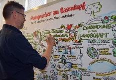 "Diplom-Designer Christoph Illigens hielt wieder die Inhalte des Workshops in Form eines ""Graphic Recordings"" fest. © Thomas Steinforth, Stadt Marburg"