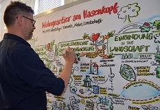 """Diplom-Designer Christoph Illigens hielt wieder die Inhalte des Workshops in Form eines """"Graphic Recordings"""" fest.©Thomas Steinforth, Stadt Marburg"""