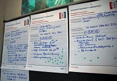 Auf Steckbriefen vermerkten die Gruppen ihre Projektvorschläge, die dann von den anderen Gruppen durch Punkte bewertet wurden.©Thomas Steinforth, Stadt Marburg