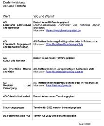 Dorfentwicklung Marburg, aktuelle Termine, 15.04.2020