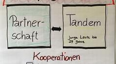 Patenschaftsprojekt - Wer sind die Kooperationspartner