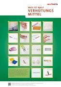 Abbildung der verschiedenen Verhütungsmittel und Verhütungsmethoden